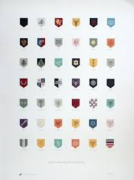 Game Of Thrones Sigils Of The Houses Of Westeros Poster