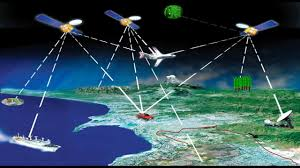 How Gps Works How Does Gps Work