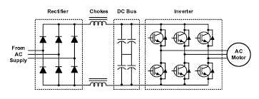 variable frequency electric motor control circuit diagram vfd wiring diagram at Wiring Vfd Drives