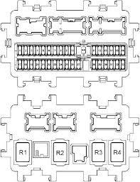 2014 2018 nissan x trail t32 fuse box diagram fuse diagram Electrical Fuse at Fuse Line Diagram