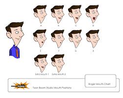 Toon Boom Studio Lip Sync