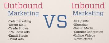 Inbound Vs Outbound Marketing Outbound Marketing And Hubspot Cant They Play Nicely Together