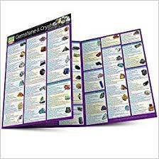 Gemstone Crystal Properties Quick Study Home Amazon Co