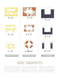 area rug size for living room what size area rug for living room large size of living room rug size guide best of what size area size area rug living room