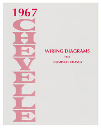 1967 chevelle wiring diagram manuals opgi com 1967 chevelle wiring diagram manuals click to enlarge