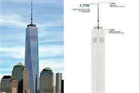 Resultado de imagen para TOWER LIBERTY 1776