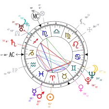 Astrology And Natal Chart Of Spencer Tracy Born On 1900 04 05