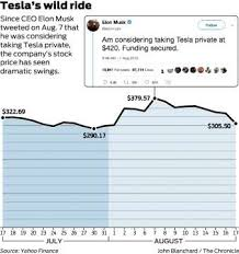 Tesla Stock Quote Interesting Erratic Elon Tanking Tesla Time For Musk To Go Some Say