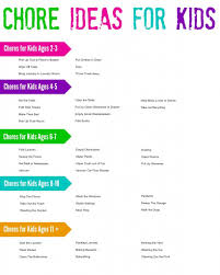 Chore Ideas For Kids Chore List For Kids Chore Chart Kids