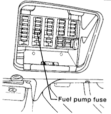repair guides multi point fuel injection systems relieving fuel fig