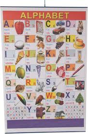 Craftwafts English Alphabets Rolling Chart 24x20inch