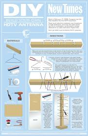 diy build your own inexpensive hdtv antenna