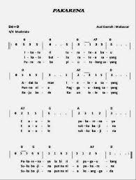 Kedudukan dan fungsi bahasa indonesia pada masyarakat indonesia yang modern. Gaya Bernyanyi Lagu Daerah Bab 3 Kelas 8 Materi Pengetahuan Media Pembelajaran Online Guru Spensaka Smpn1kalimanah