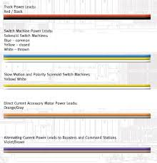 kb wiring protocol what color wire goes where