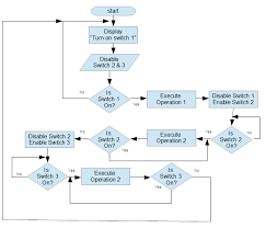 Arduino Program Flow Chart Arduino Operation Enable Disable Switches Or Pins Stack