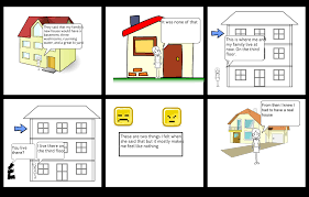 the house on mango street storyboard storyboard