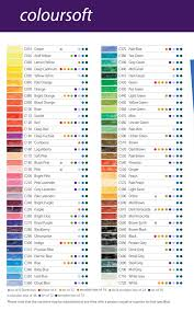 Resources For Coloured Pencil Artists