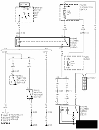 89 jeep cherokee ignition wiring diagram 89 image 1989 jeep cherokee wiring diagram 1989 auto wiring diagram schematic on 89 jeep cherokee ignition wiring