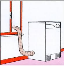 Обзор <b>сушильных машин</b> разных типов WINIA, <b>Körting</b>, Gorenje ...