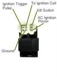 honda atv wiring diagram trx300 wiring diagram and schematic sunl 90 atv wiring diagram diagrams and schematics