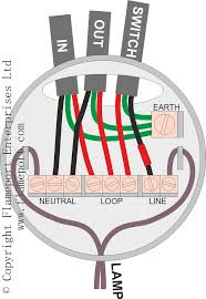 older colour codes for ceiling rose Standard Electrical Wiring Diagram at Ceiling Rose Wiring Diagram