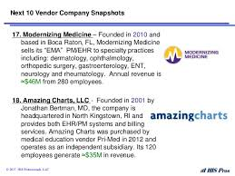 3 2017 Other Md Vendors 5 5 B