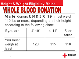 Giving Blood Weight And Height Chart 78 Expert Weight For Donating Blood Chart