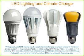 eco lighting supplies. Conserve Energy Eco Lighting Supplies