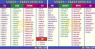 120 Useful Verb Preposition Combinations In English 7 E S L