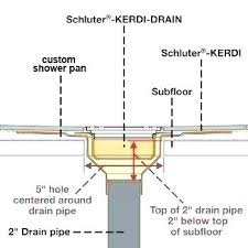 shower drain pipe shower drain plumbing diagram shower drain diagram shower drain pipe size australia