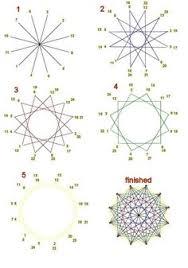 Dream Catcher Patterns Step By Step прием прошивания окружности в технике изонить Haft matematyczny 31