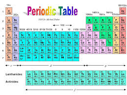 PERIODIC TABLE SEPARATED INTO METALS NONMETALS AND METALLOIDS ...