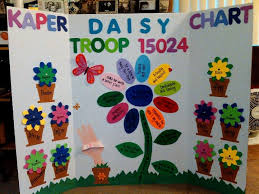 Daisy Kaper Chart Girl Scout Daisy Kaper Chart For My Niece Girl Scout