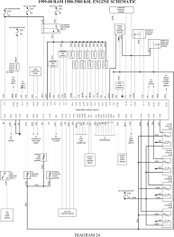 2004 dodge ram 3500 trailer wiring diagram wiring diagram 19 6 2009 Dodge 1500 at Wire Diagram Stereo 2004 Dodge 1500