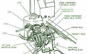 fuse box car wiring diagram page 368 1996 cadillac sls under the hood fuse box map
