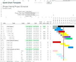 Sample Project Plan Excel Sample Project Schedule In Excel Excel For Project Management Excel