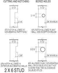 metal studs dimensions. cutting and notching metal studs dimensions h
