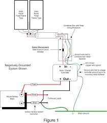 pv grounding diagrams wiring diagram expert solar panel grounding wiring diagram data diagram schematic pv grounding diagrams
