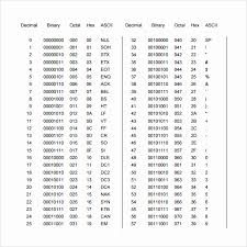 39 Unfolded Decimal Chart For Inches