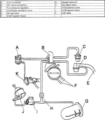 1994 jeep cherokee 4wd 4 0l fi ohv 6cyl repair guides vacuum 5 vacuum diagram 1993 95 850 series equipped lh jetronic 3 2 fuel injection system