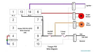 traeger ptg modified with auber syl 2372 pid controller smokin Traeger Grill Wiring Diagram traeger ptg modified with auber syl 2372 pid controller smokin' pete's bbq wiring diagram for traeger grill