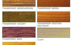 Australian Timber Oil Mcsweeney