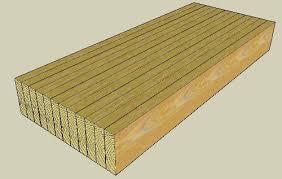 edge grain wood countertops