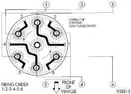 dodge caravan hello i need the diagram for the fuel injector full size image