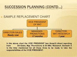 Human Resource Planning Shrm