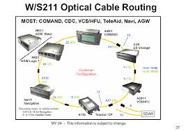 metra 70 1858 radio wiring harness diagram wirdig radio wiring harness wiring harness wiring diagram wiring