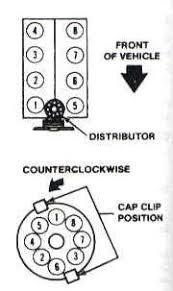 ho motor firing order mustang fuse wiring diagrams ho motor firing order