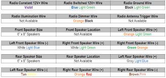 2003 gm stereo wiring diagram 2003 chevrolet trailblazer radio 1998 Chevy Cavalier Radio Wiring Diagram isuzu radio wiring diagram wiring schematic for 1997 isuzu trooper 2003 gm stereo wiring diagram wiring 1998 chevy cavalier stereo wiring diagram