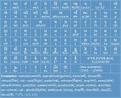 Lmg Arun Font Chart Free Gujarati Ttf