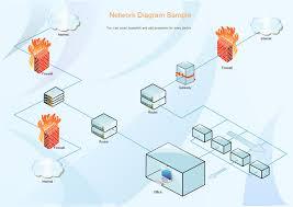 basic computer network design home oscargilaberte com • how to draw 3d network diagram cellular network design diagram home network design examples